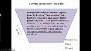 Use this funnel to help write an introductory paragraph.