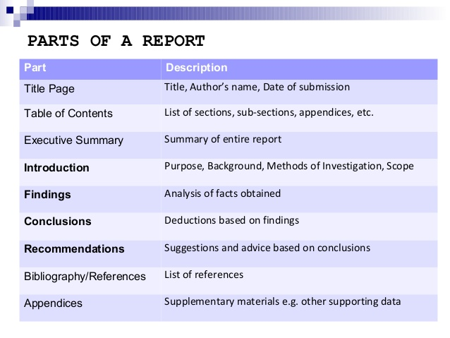 How to Do Painless Report Writing